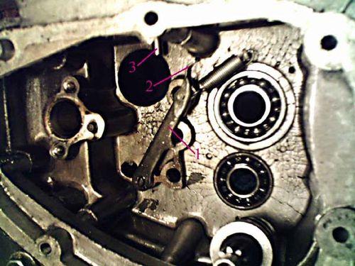 Мотоцикл ИЖ - Коробка передач