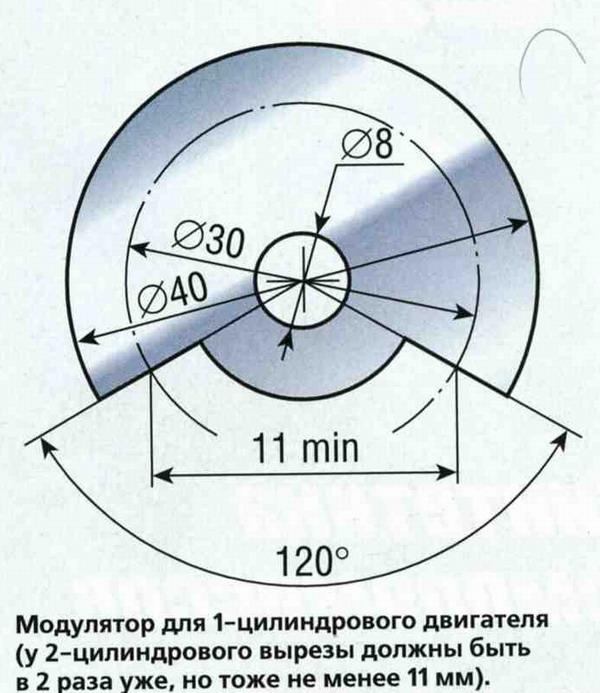 Оптическое зажигание