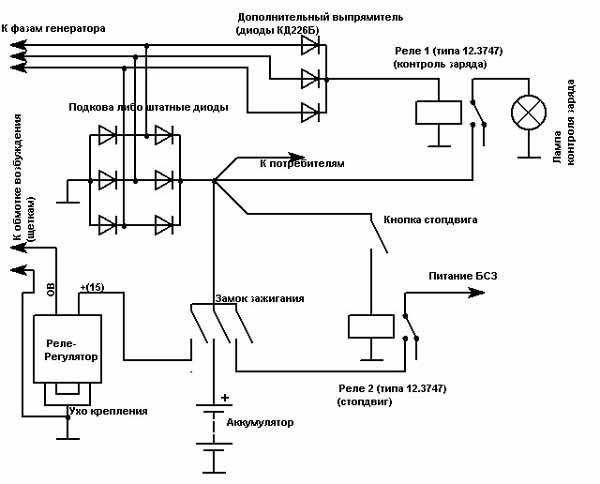 Схема проводки для мотоцикл урал фото 747