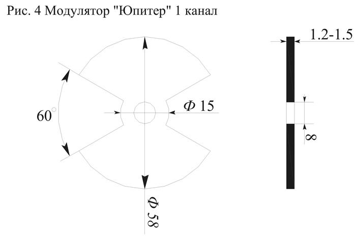 Бсз На Иж Юпитер 3