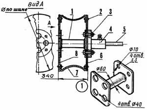Рис 6 конструкция колесных ступиц